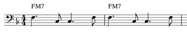八分音符も加えるパターン(B)