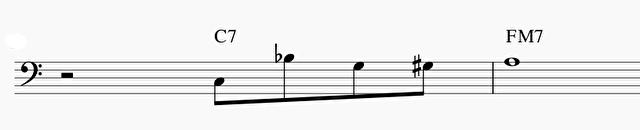 アドリブソロで使えるジャズフレーズ