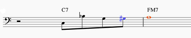 ターゲットへ半音でアプローチ